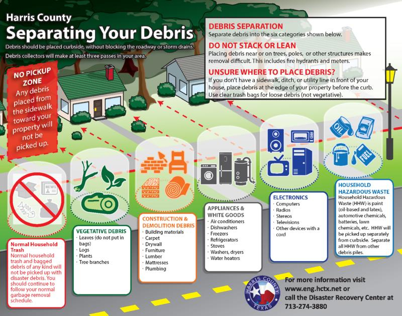 Harris County Debris Guidelines